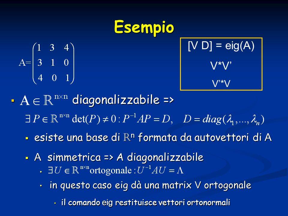 Esempio diagonalizzabile => [V D] = eig(A) V*V'